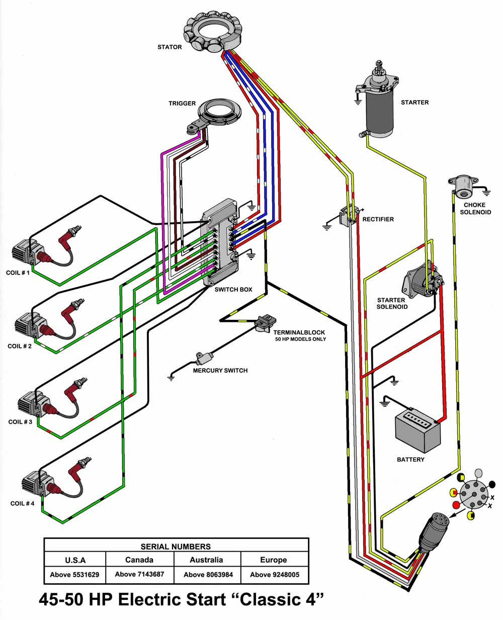 60 50 hp 4 cyl wiring help and year identification Johnson Ignition Switch Wiring Diagram at bayanpartner.co