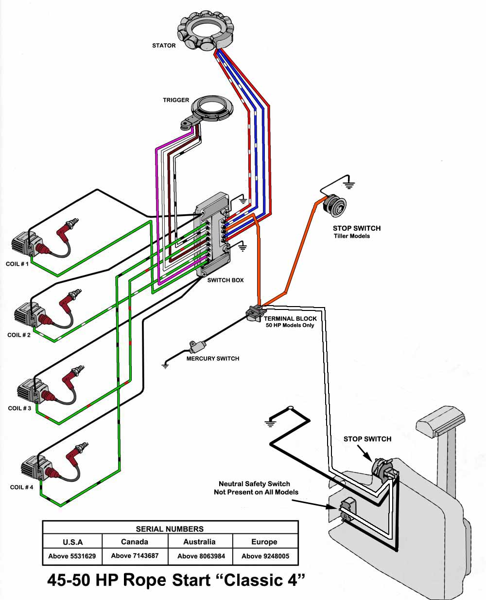 mercury outboard wiring diagrams mastertech marine 1978 Mercury Outboard Wiring Diagram wiring diagram for 70 mercury outboard