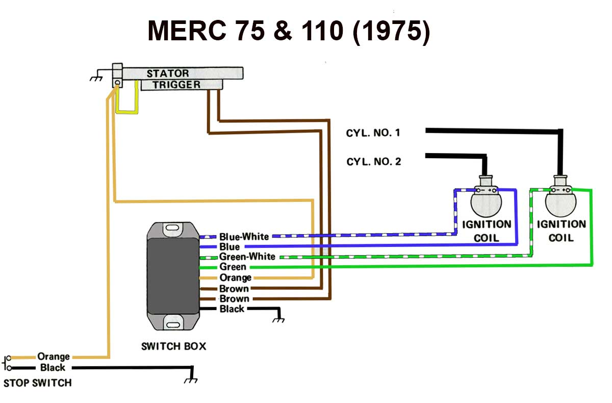 Wiring Diagram Ignition Switch Mercury Outboard