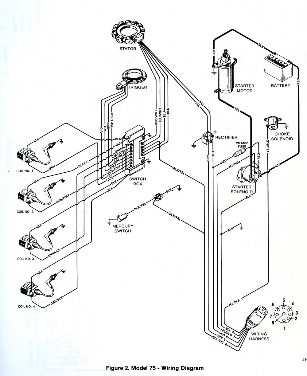 Mercury Outboard Wiring Diagrams Mastertech Marine 1986 40 HP Wiring  Diagram Mercury 200 Wiring Diagram