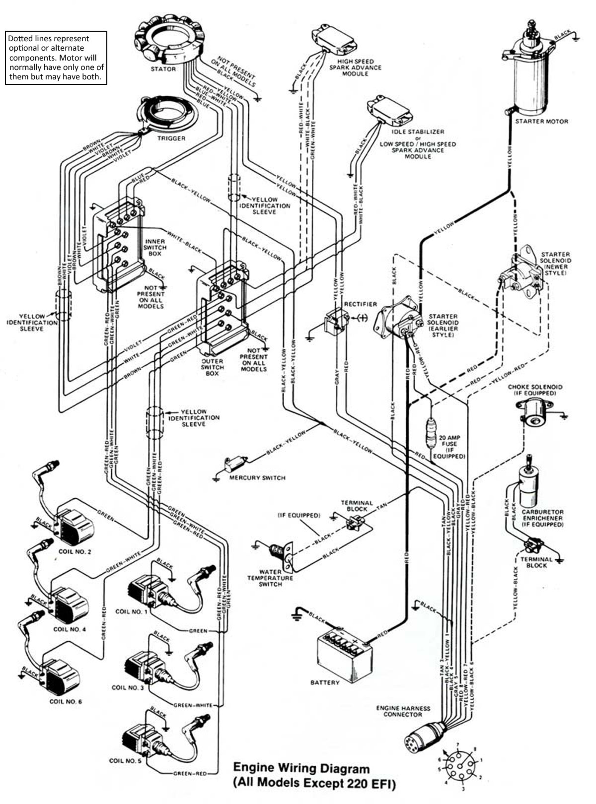 Mercury V6 Outboard Wiring Diagram : Hp force outboard wiring diagram get free image