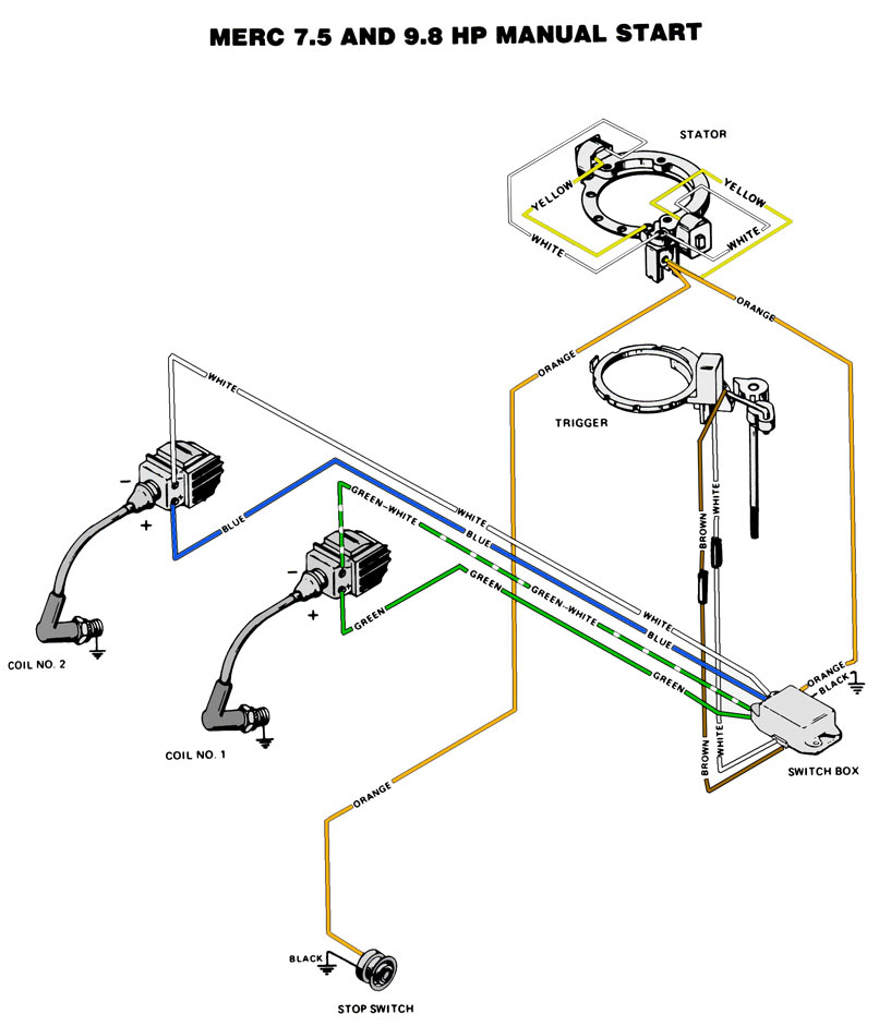 Mercury Outboard Wiring diagrams -- Mastertech Marine