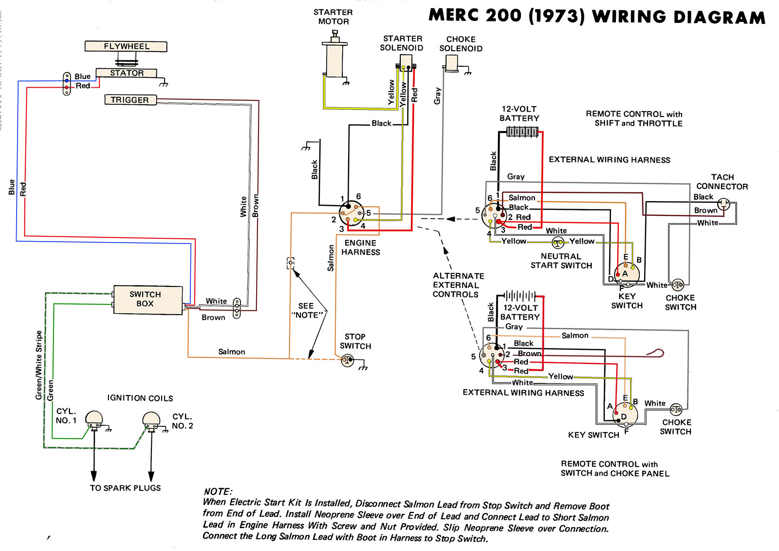 Mariner Outboard Motor Wiring Diagram 50 Hp Evinrude Power Pack 75 Manual E Books75